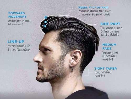 Mens Rockabilly Undercut Hairstyle