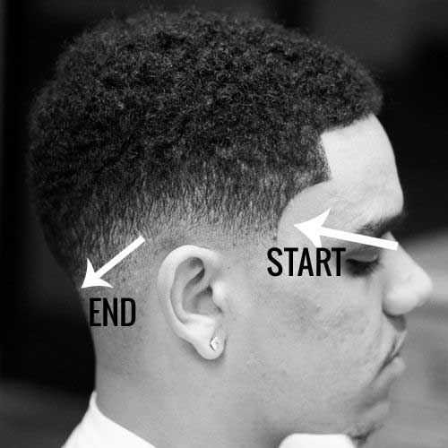 New Low Drop Fade Hairstyles for Black Men